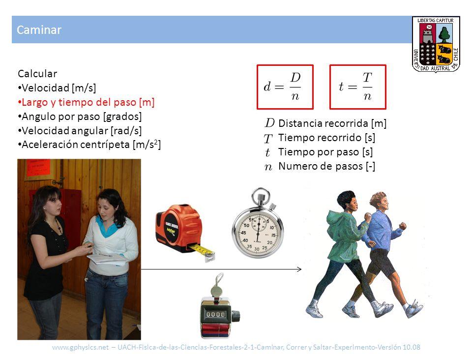Caminar Calcular Velocidad [m/s] Largo y tiempo del paso [m] Angulo por paso [grados] Velocidad angular [rad/s] Aceleración centrípeta [m/s 2 ] Distan