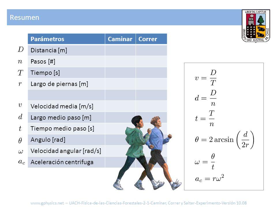 ParámetrosCaminarCorrer Distancia [m] Pasos [#] Tiempo [s] Largo de piernas [m] Velocidad media [m/s] Largo medio paso [m] Tiempo medio paso [s] Angul
