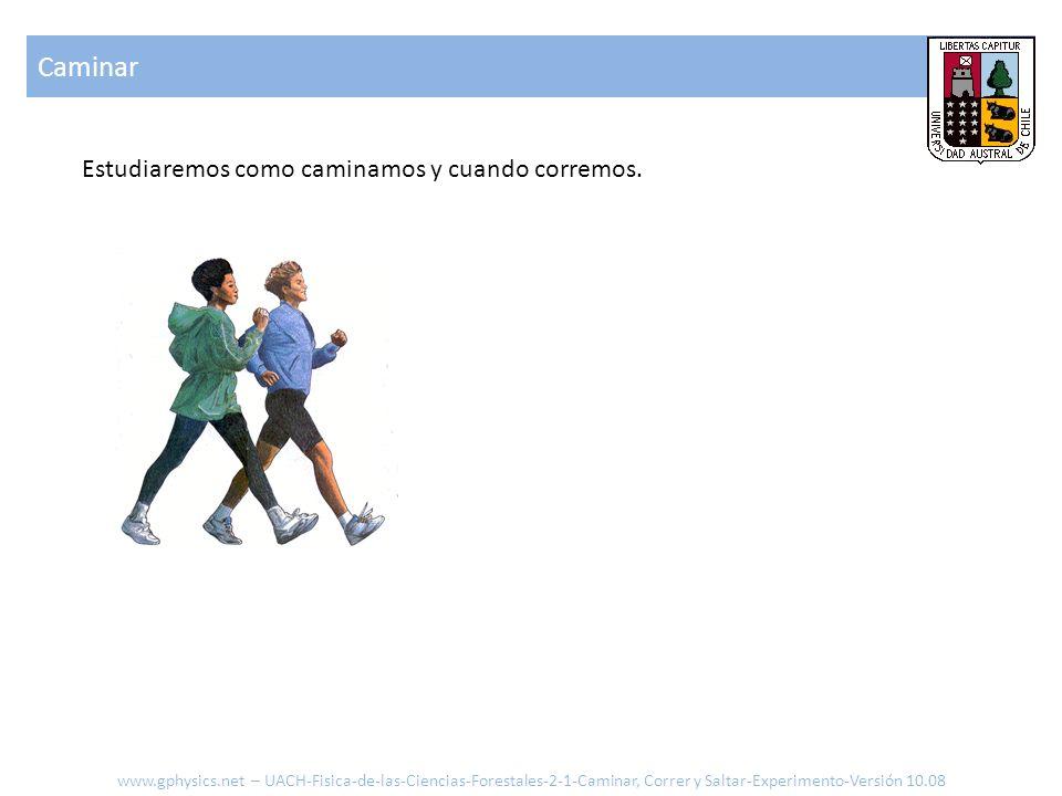 Caminar Calcular Velocidad [m/s] Largo del paso [m] Angulo por paso [grados] Velocidad angular [rad/s] Aceleración centrípeta [m/s 2 ] Velocidad angular [rad/s] Largo de la pierna [m] www.gphysics.net – UACH-Fisica-de-las-Ciencias-Forestales-2-1-Caminar, Correr y Saltar-Experimento-Versión 10.08