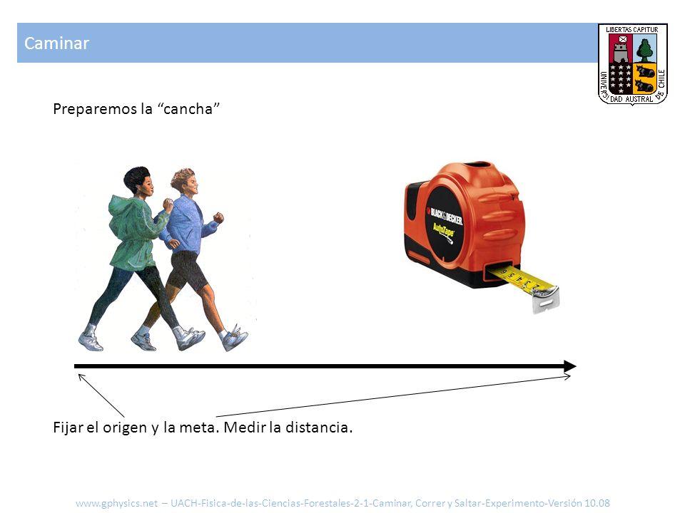 Preparemos la cancha Caminar Fijar el origen y la meta. Medir la distancia. www.gphysics.net – UACH-Fisica-de-las-Ciencias-Forestales-2-1-Caminar, Cor