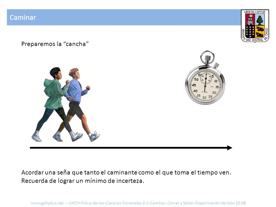 Caminar Cuatro parámetros: Cinco modos M1: Caminar lento (pasear) M2: Caminar rápido M3: Caminar lo mas rápido posible sin correr M4: Trotar M5: Correr lo mas rápido posible Cada persona del grupo Distancia recorrida [m] Numero de pasos [#] Tiempo transcurrido [s] Largo de piernas (se puede tomar del ejercicio anterior) [m] www.gphysics.net – UACH-Fisica-de-las-Ciencias-Forestales-2-1-Caminar, Correr y Saltar-Experimento-Versión 10.08