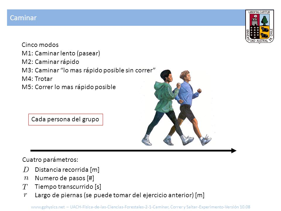 Caminar En la realidad se debiesen de hacer varias Mediciones y obtener valores promedios ParámetrosCaminarCorrer Distancia [m] Pasos [#] Tiempo [s] www.gphysics.net – UACH-Fisica-de-las-Ciencias-Forestales-2-1-Caminar, Correr y Saltar-Experimento-Versión 10.08