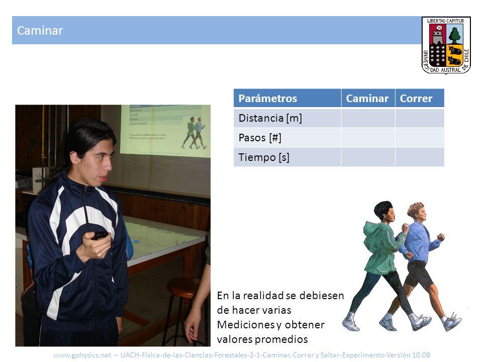 Caminar Calcular Velocidad [m/s] Largo del paso [m] Angulo por paso [grados] Velocidad angular [rad/s] Aceleración centrípeta [m/s 2 ] Cada persona del grupo www.gphysics.net – UACH-Fisica-de-las-Ciencias-Forestales-2-1-Caminar, Correr y Saltar-Experimento-Versión 10.08