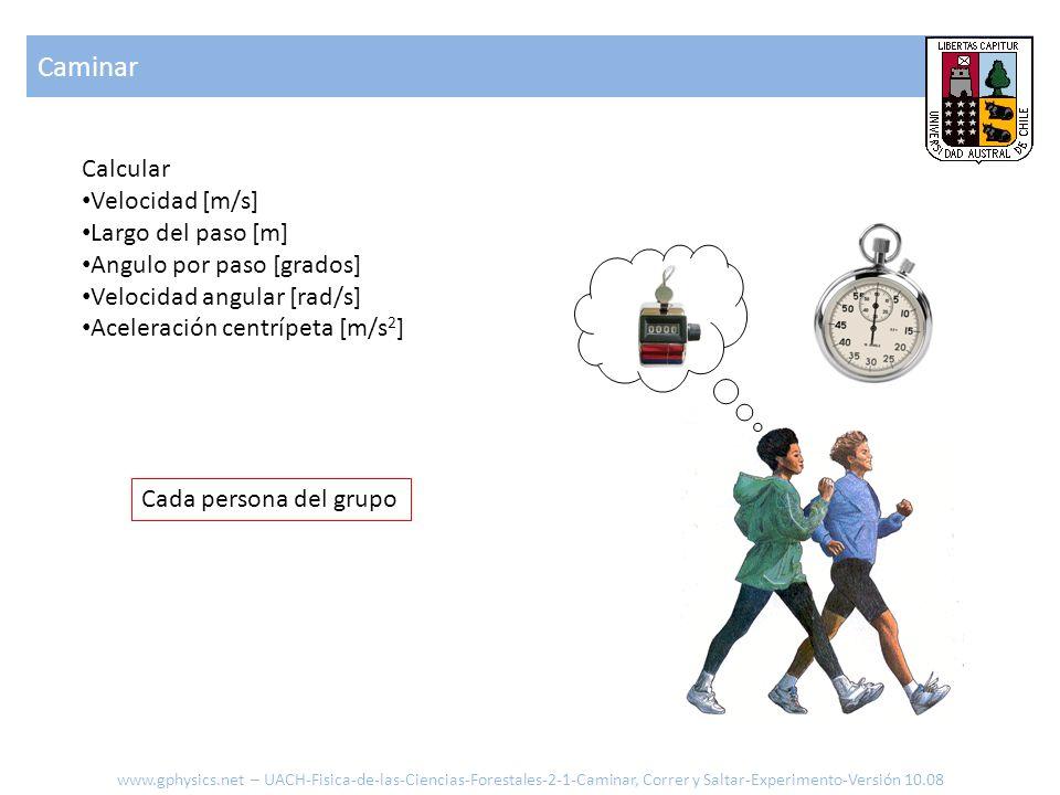 Caminar Calcular Velocidad [m/s] Largo del paso [m] Angulo por paso [grados] Velocidad angular [rad/s] Aceleración centrípeta [m/s 2 ] Distancia recorrida [m] Tiempo transcurrido [s] www.gphysics.net – UACH-Fisica-de-las-Ciencias-Forestales-2-1-Caminar, Correr y Saltar-Experimento-Versión 10.08