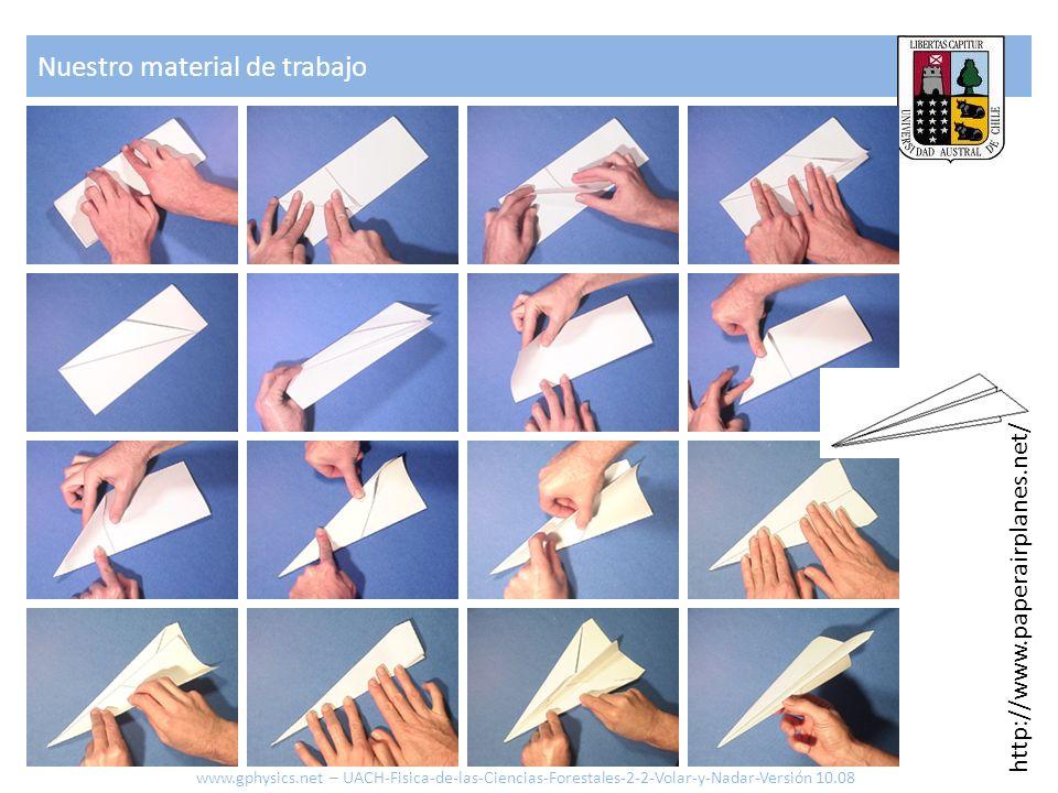 Nuestro material de trabajo www.gphysics.net – UACH-Fisica-de-las-Ciencias-Forestales-2-2-Volar-y-Nadar-Versión 10.08 http://www.paperairplanes.net/