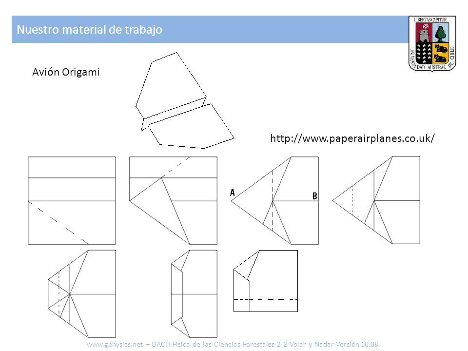 Nuestro material de trabajo www.gphysics.net – UACH-Fisica-de-las-Ciencias-Forestales-2-2-Volar-y-Nadar-Versión 10.08 Avión Origami http://www.paperai
