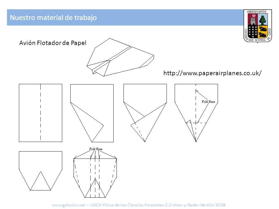 Nuestro material de trabajo www.gphysics.net – UACH-Fisica-de-las-Ciencias-Forestales-2-2-Volar-y-Nadar-Versión 10.08 Avión Flotador de Papel http://w