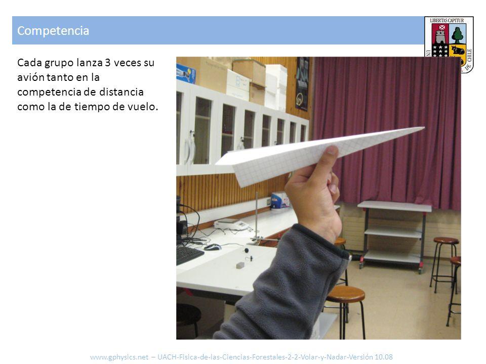 Competencia www.gphysics.net – UACH-Fisica-de-las-Ciencias-Forestales-2-2-Volar-y-Nadar-Versión 10.08 Cada grupo lanza 3 veces su avión tanto en la co
