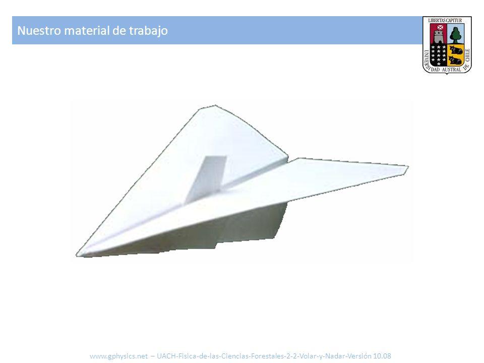 Nuestro material de trabajo www.gphysics.net – UACH-Fisica-de-las-Ciencias-Forestales-2-2-Volar-y-Nadar-Versión 10.08