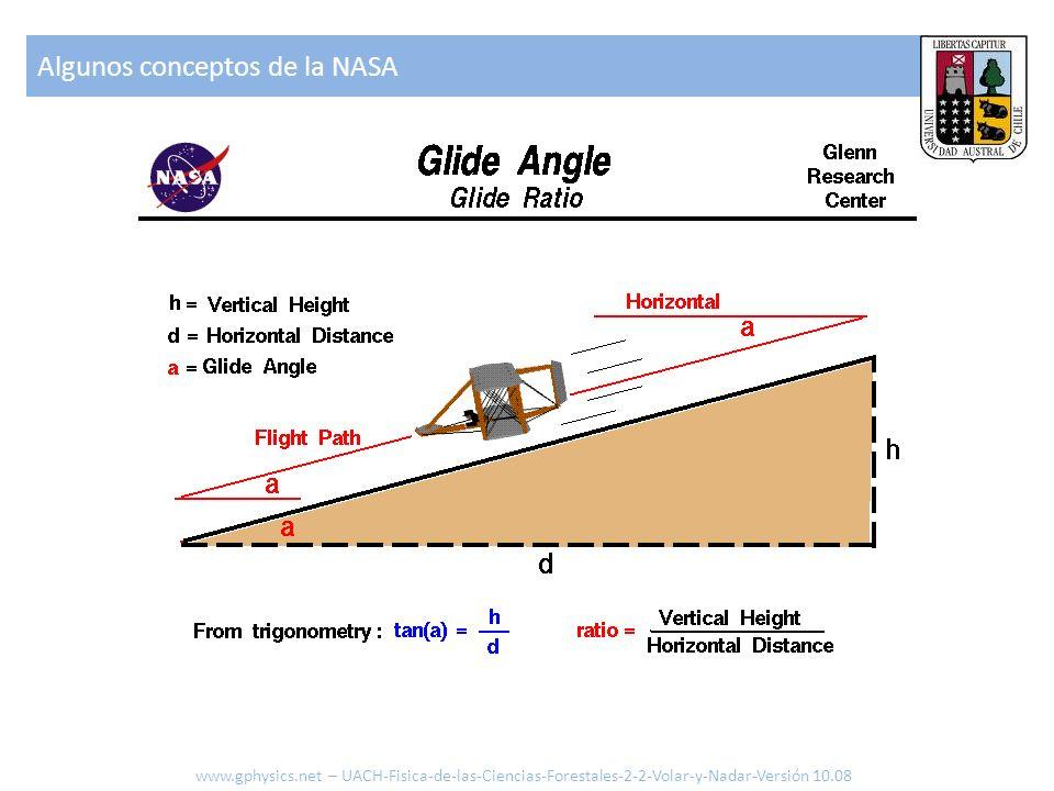 Algunos conceptos de la NASA www.gphysics.net – UACH-Fisica-de-las-Ciencias-Forestales-2-2-Volar-y-Nadar-Versión 10.08
