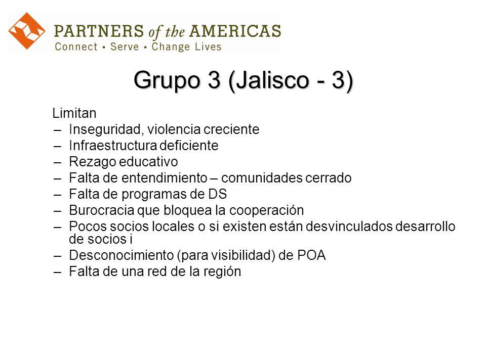 Grupo 3 (Jalisco - 3) Limitan –Inseguridad, violencia creciente –Infraestructura deficiente –Rezago educativo –Falta de entendimiento – comunidades ce