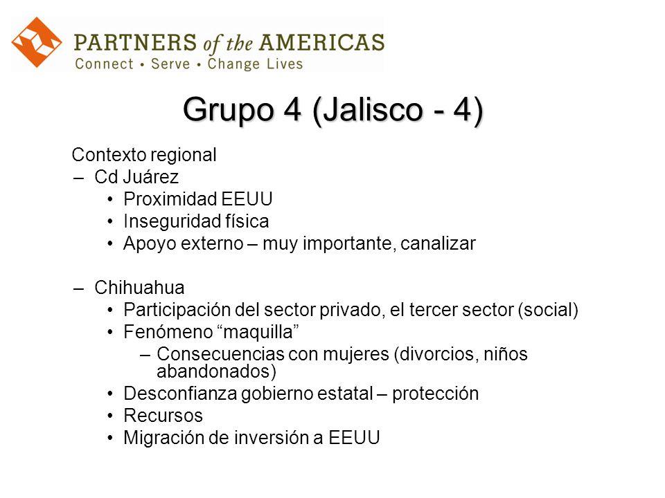 Grupo 4 (Jalisco - 4) Contexto regional –Cd Juárez Proximidad EEUU Inseguridad física Apoyo externo – muy importante, canalizar –Chihuahua Participaci