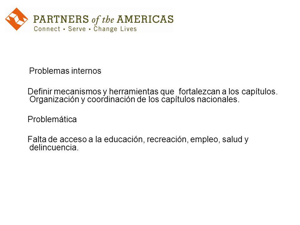 Problemas internos Definir mecanismos y herramientas que fortalezcan a los capítulos. Organización y coordinación de los capítulos nacionales. Problem