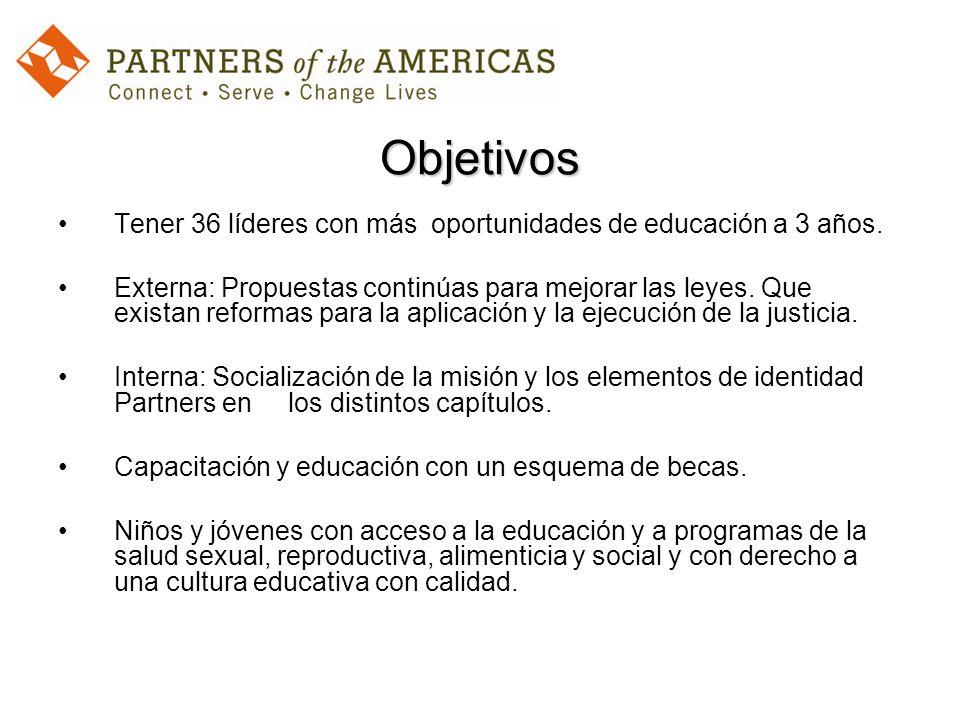 Objetivos Tener 36 líderes con más oportunidades de educación a 3 años.