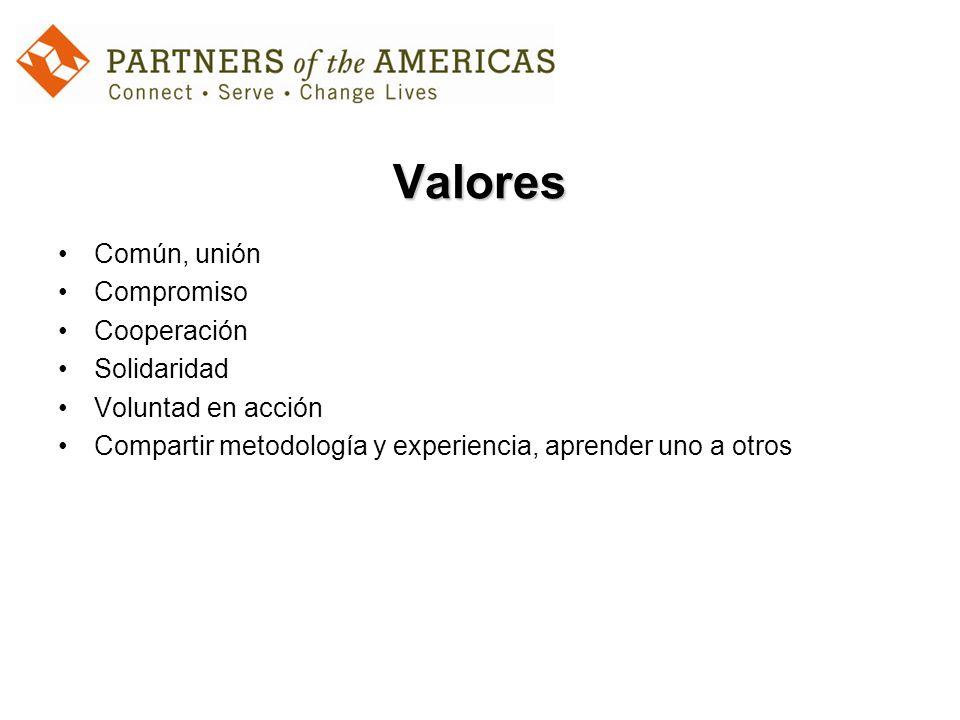 Valores Común, unión Compromiso Cooperación Solidaridad Voluntad en acción Compartir metodología y experiencia, aprender uno a otros