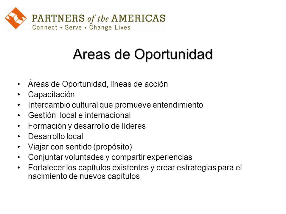 Areas de Oportunidad Áreas de Oportunidad, líneas de acción Capacitación Intercambio cultural que promueve entendimiento Gestión local e internacional Formación y desarrollo de líderes Desarrollo local Viajar con sentido (propósito) Conjuntar voluntades y compartir experiencias Fortalecer los capítulos existentes y crear estrategias para el nacimiento de nuevos capítulos