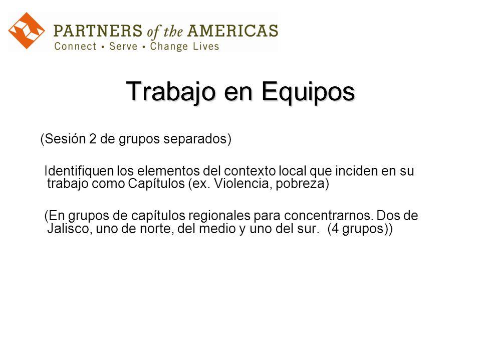 Trabajo en Equipos (Sesión 2 de grupos separados) Identifiquen los elementos del contexto local que inciden en su trabajo como Capítulos (ex. Violenci