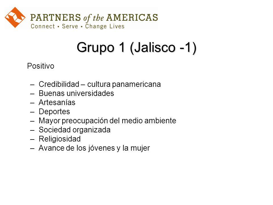Grupo 1 (Jalisco -1) Positivo –Credibilidad – cultura panamericana –Buenas universidades –Artesanías –Deportes –Mayor preocupación del medio ambiente –Sociedad organizada –Religiosidad –Avance de los jóvenes y la mujer