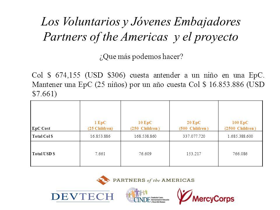 Los Voluntarios y Jóvenes Embajadores Partners of the Americas y el proyecto ¿Que más podemos hacer? Col $ 674,155 (USD $306) cuesta antender a un niñ