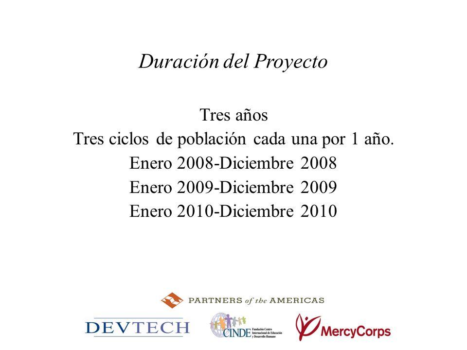 Duración del Proyecto Tres años Tres ciclos de población cada una por 1 año. Enero 2008-Diciembre 2008 Enero 2009-Diciembre 2009 Enero 2010-Diciembre