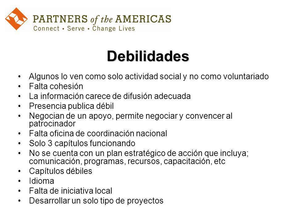 Debilidades Algunos lo ven como solo actividad social y no como voluntariado Falta cohesión La información carece de difusión adecuada Presencia publi