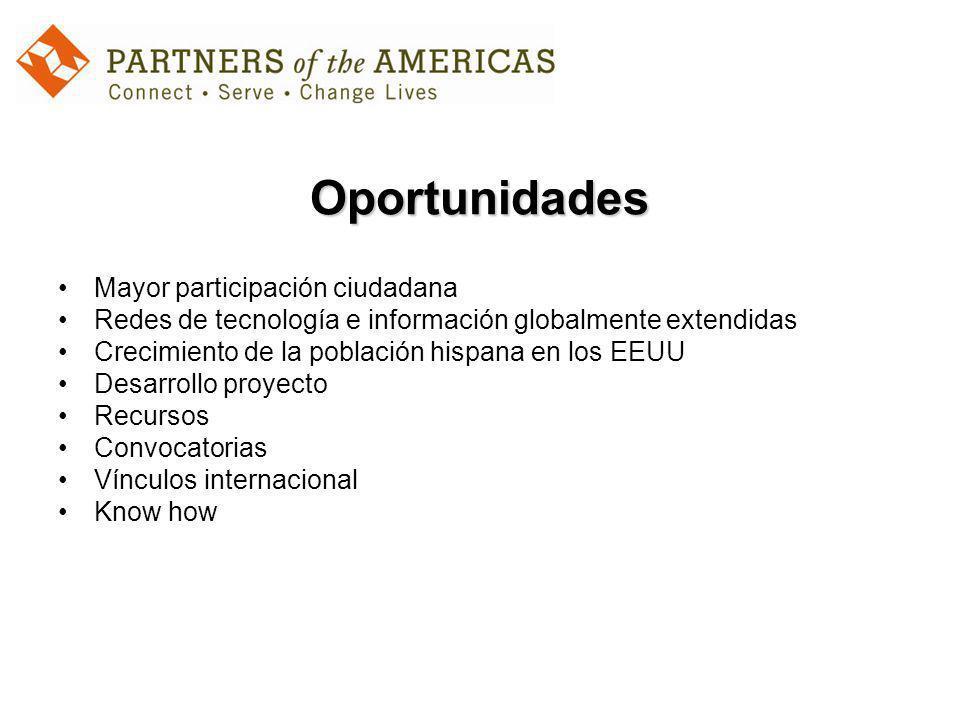 Oportunidades Mayor participación ciudadana Redes de tecnología e información globalmente extendidas Crecimiento de la población hispana en los EEUU D