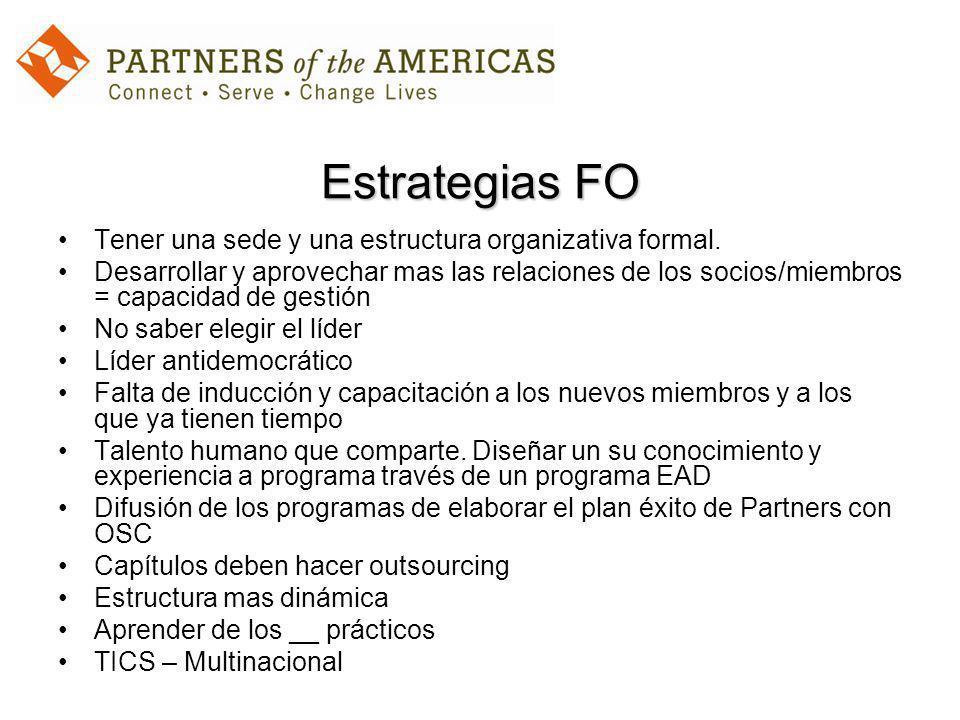 Estrategias FO Tener una sede y una estructura organizativa formal. Desarrollar y aprovechar mas las relaciones de los socios/miembros = capacidad de