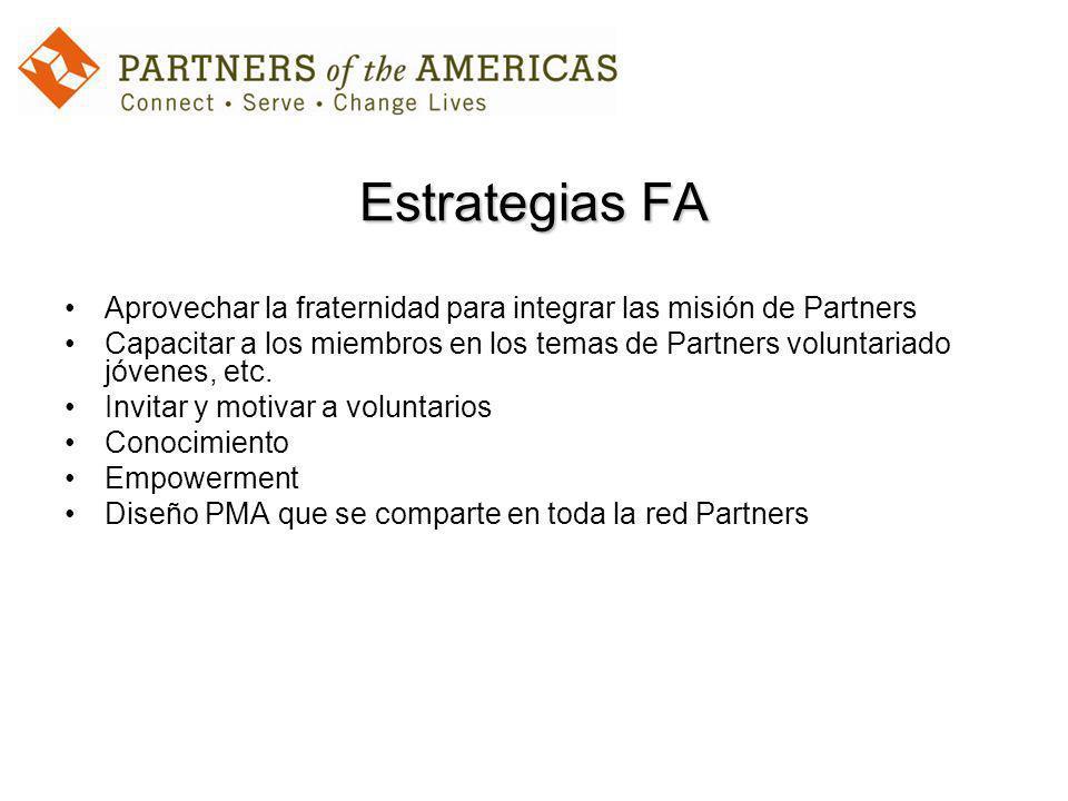 Estrategias FA Aprovechar la fraternidad para integrar las misión de Partners Capacitar a los miembros en los temas de Partners voluntariado jóvenes,