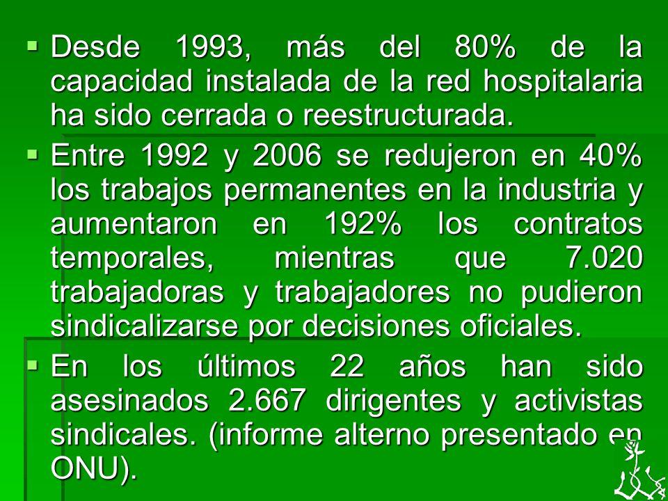 Colombia es el segundo país de concentración de la riqueza (GINI), 0.576.