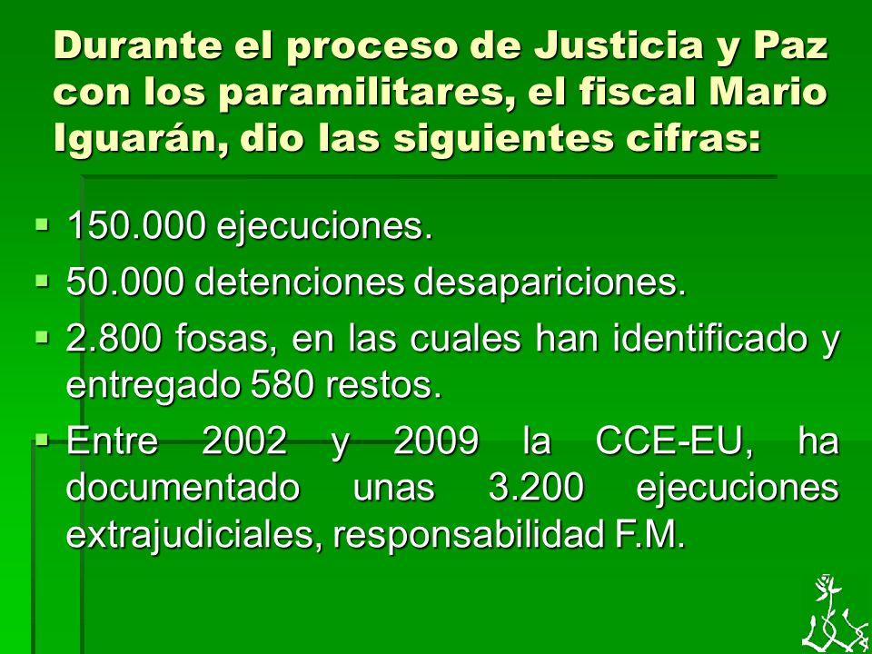 Movilización en contra del paramilitarismo y los crímenes de Estado el 16 de marzo de 2008