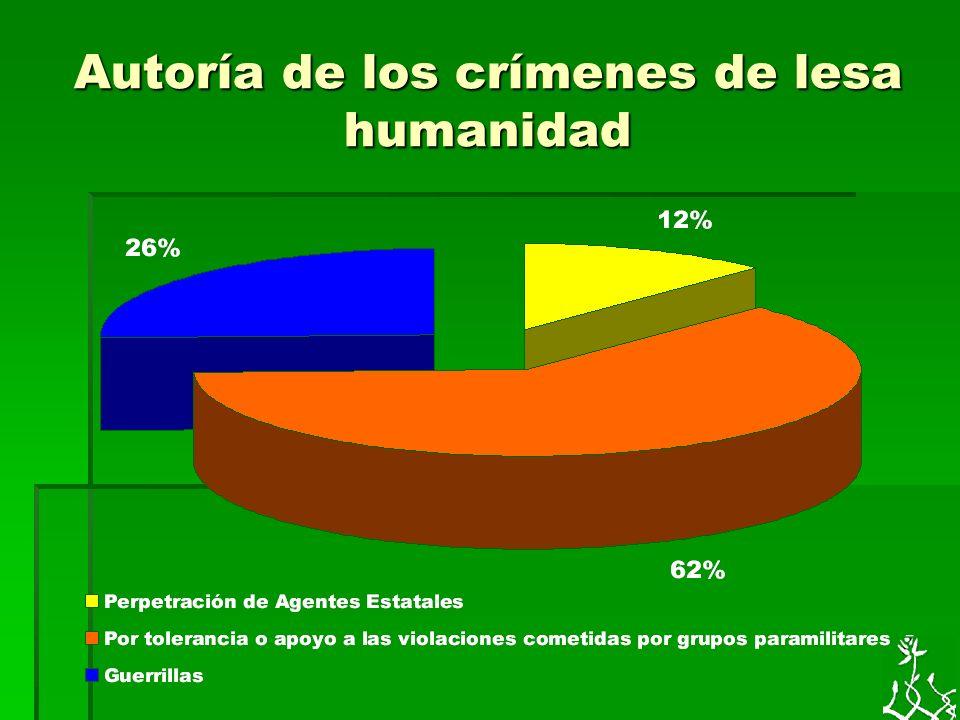 En medio del conflicto, el estado organiza el paramilitarismo Mediante el Decreto de Seguridad Nacional, 3398/65 y la ley 48/68, se faculta a los comandantes militares para crear los grupos de Autodefensa.