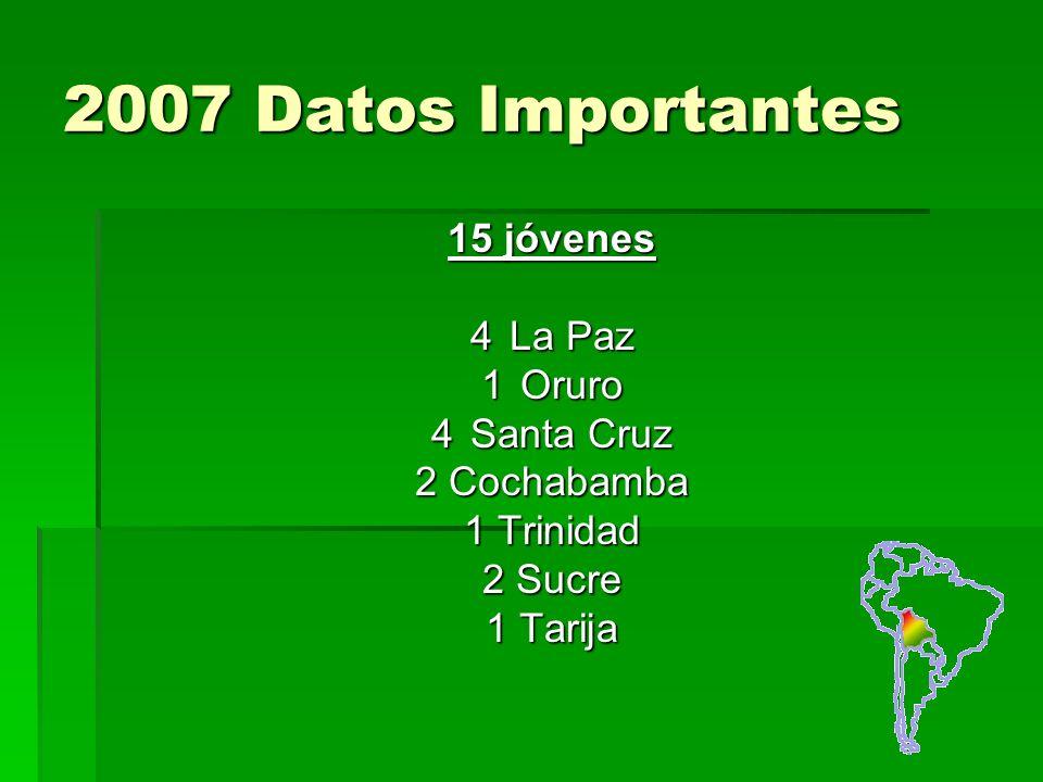2007 Datos Importantes 15 jóvenes 4 La Paz 1Oruro 4 Santa Cruz 2 Cochabamba 1 Trinidad 2 Sucre 1 Tarija