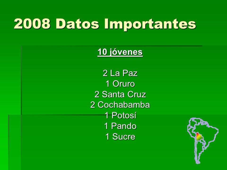 2008 Datos Importantes 10 jóvenes 2 La Paz 1 Oruro 2 Santa Cruz 2 Cochabamba 1 Potosí 1 Pando 1 Sucre