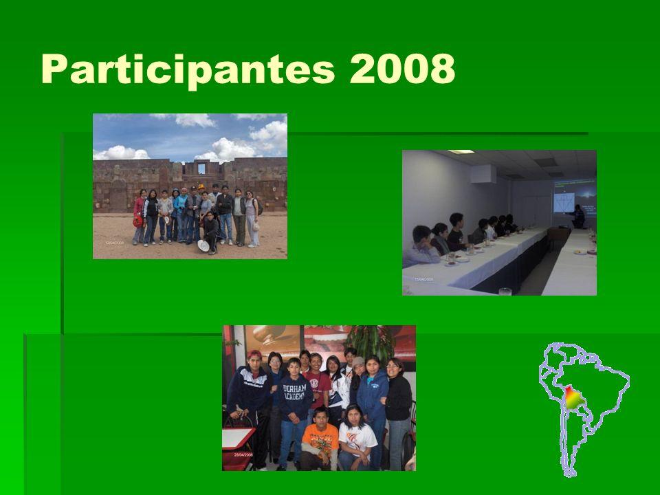 Participantes 2008