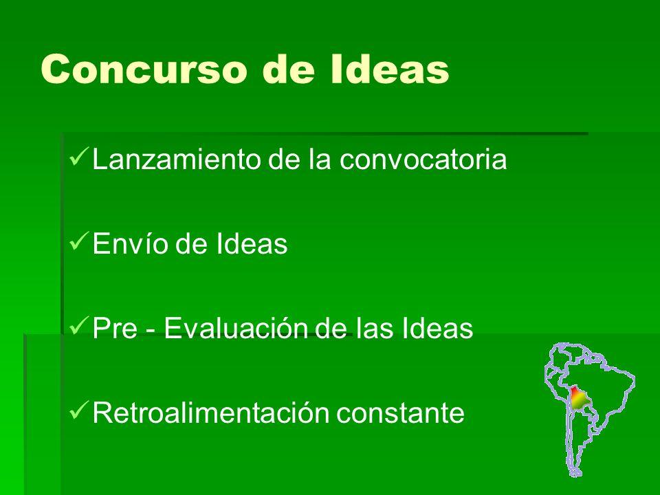 Concurso de Ideas Lanzamiento de la convocatoria Envío de Ideas Pre - Evaluación de las Ideas Retroalimentación constante