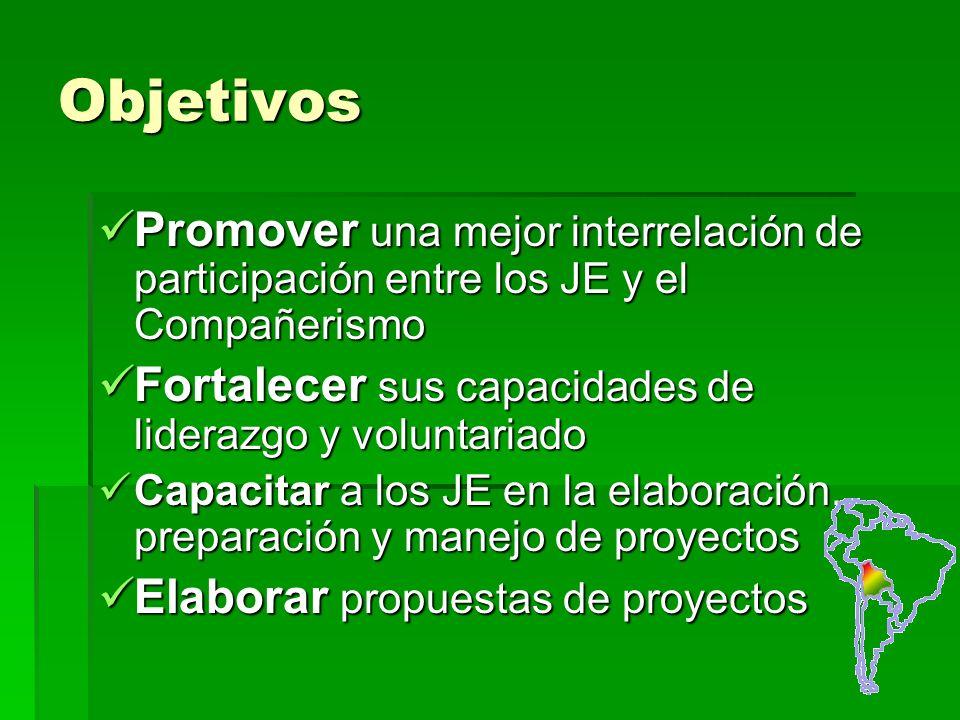 Objetivos Promover una mejor interrelación de participación entre los JE y el Compañerismo Promover una mejor interrelación de participación entre los JE y el Compañerismo Fortalecer sus capacidades de liderazgo y voluntariado Fortalecer sus capacidades de liderazgo y voluntariado Capacitar a los JE en la elaboración, preparación y manejo de proyectos Capacitar a los JE en la elaboración, preparación y manejo de proyectos Elaborar propuestas de proyectos Elaborar propuestas de proyectos