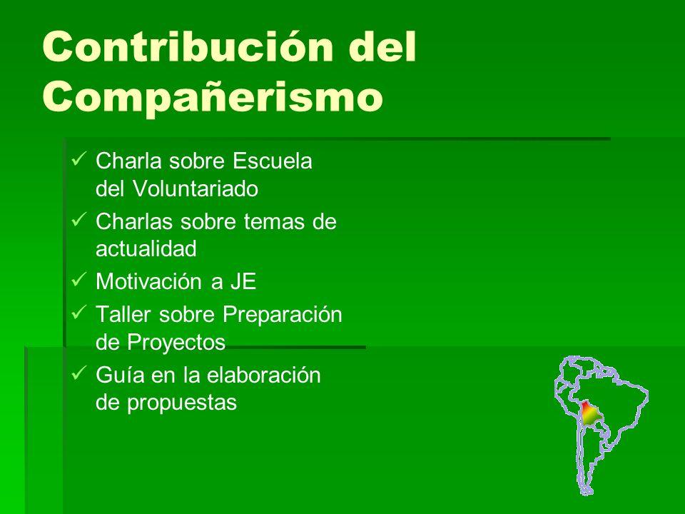 Contribución del Compañerismo Charla sobre Escuela del Voluntariado Charlas sobre temas de actualidad Motivación a JE Taller sobre Preparación de Proyectos Guía en la elaboración de propuestas