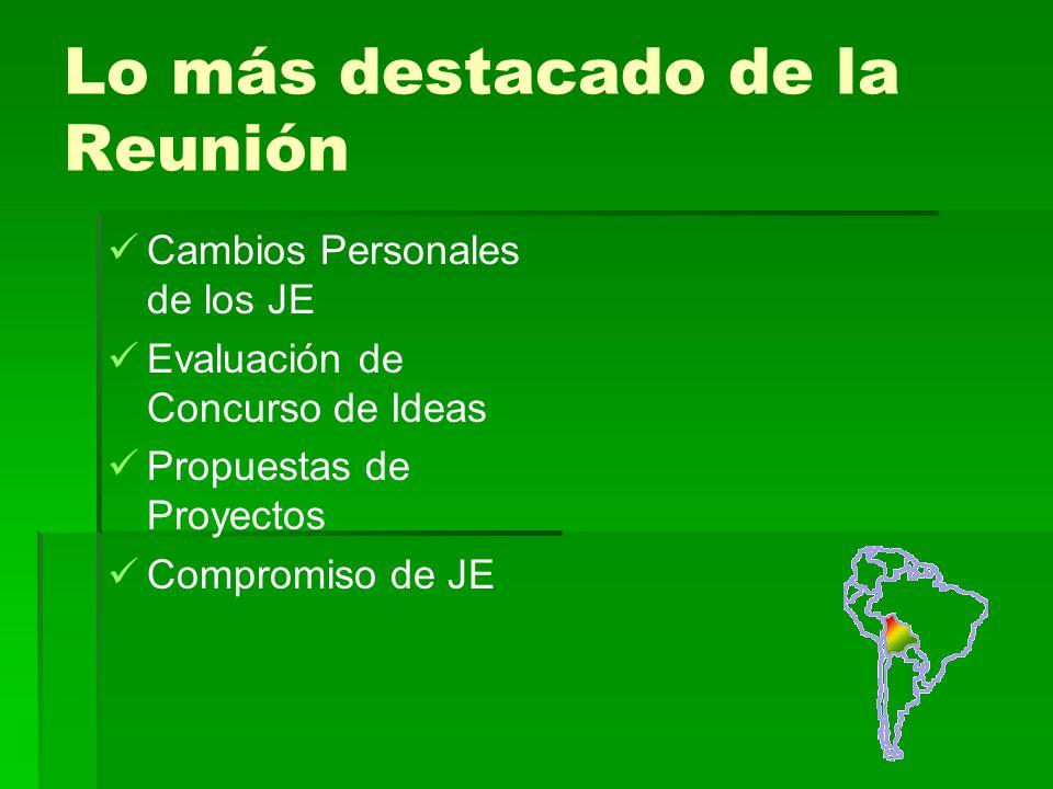 Lo más destacado de la Reunión Cambios Personales de los JE Evaluación de Concurso de Ideas Propuestas de Proyectos Compromiso de JE