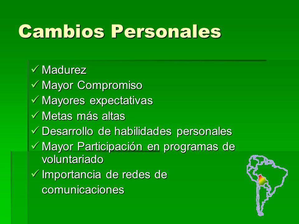 Cambios Personales Madurez Madurez Mayor Compromiso Mayor Compromiso Mayores expectativas Mayores expectativas Metas más altas Metas más altas Desarrollo de habilidades personales Desarrollo de habilidades personales Mayor Participación en programas de voluntariado Mayor Participación en programas de voluntariado Importancia de redes de Importancia de redes decomunicaciones