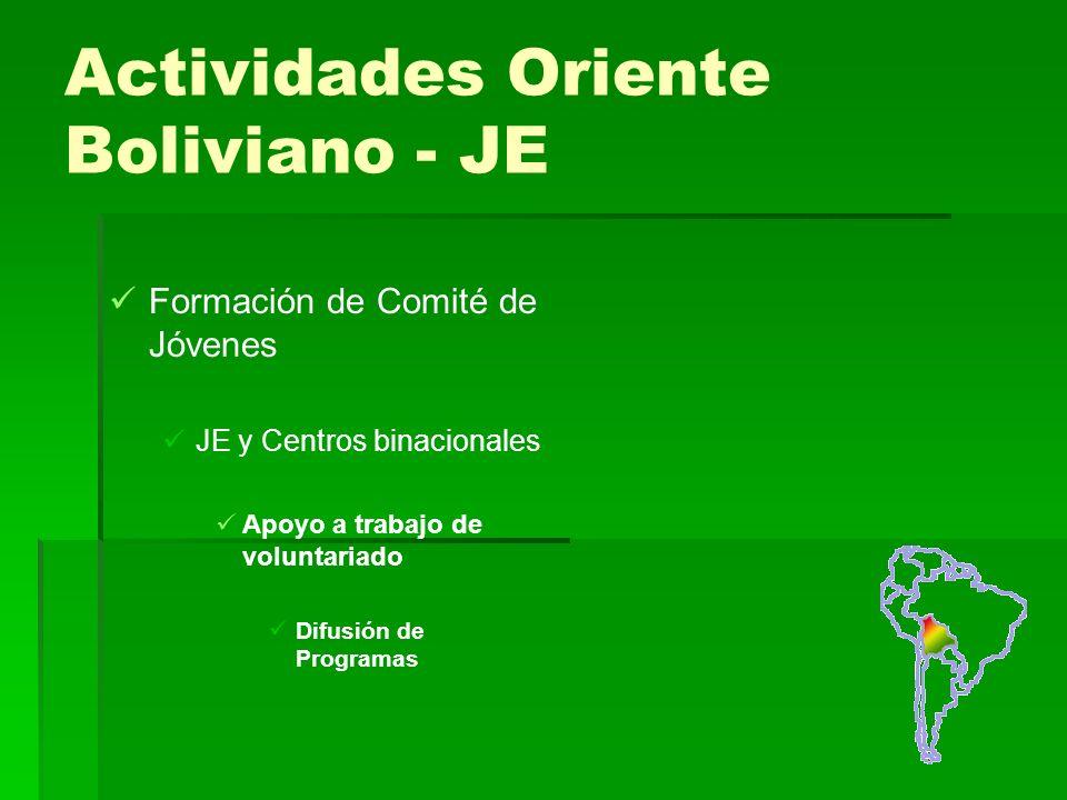 Actividades Oriente Boliviano - JE Formación de Comité de Jóvenes JE y Centros binacionales Apoyo a trabajo de voluntariado Difusión de Programas