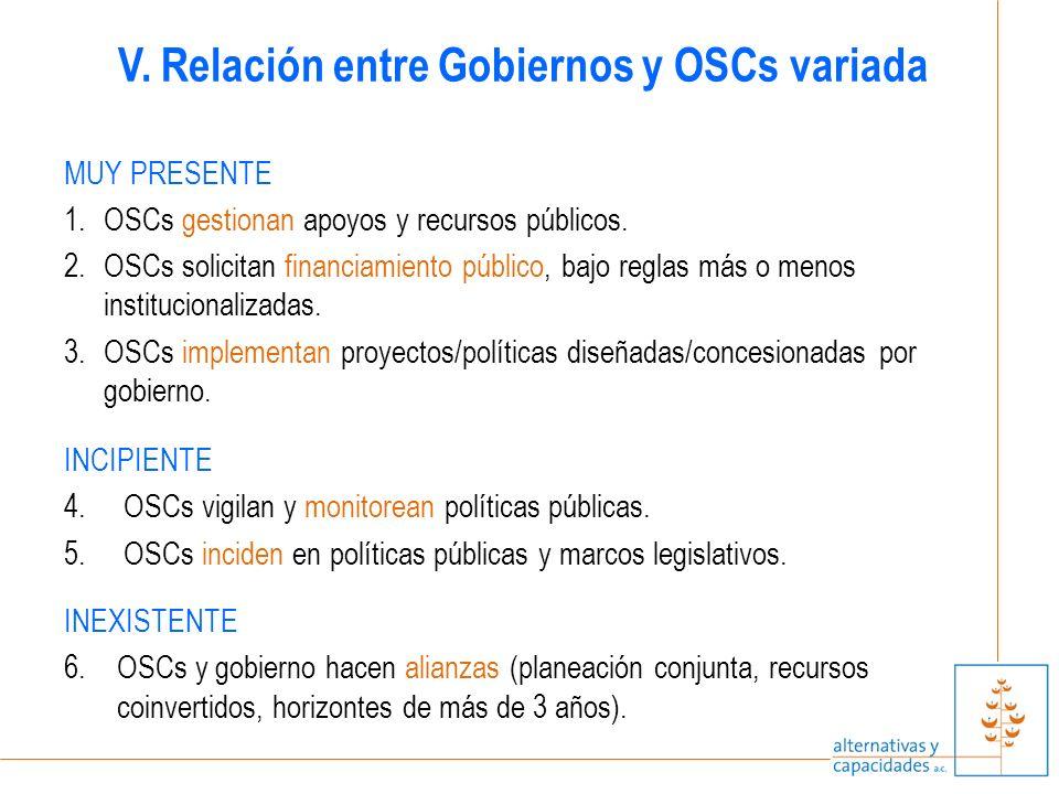 MUY PRESENTE 1.OSCs gestionan apoyos y recursos públicos. 2.OSCs solicitan financiamiento público, bajo reglas más o menos institucionalizadas. 3.OSCs
