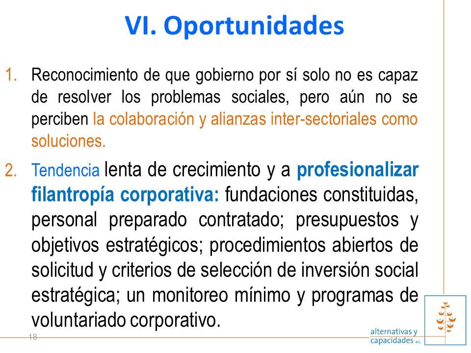 VI. Oportunidades 1. Reconocimiento de que gobierno por sí solo no es capaz de resolver los problemas sociales, pero aún no se perciben la colaboració