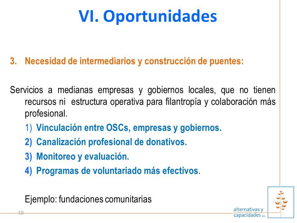3.Necesidad de intermediarios y construcción de puentes: Servicios a medianas empresas y gobiernos locales, que no tienen recursos ni estructura operativa para filantropía y colaboración más profesional.