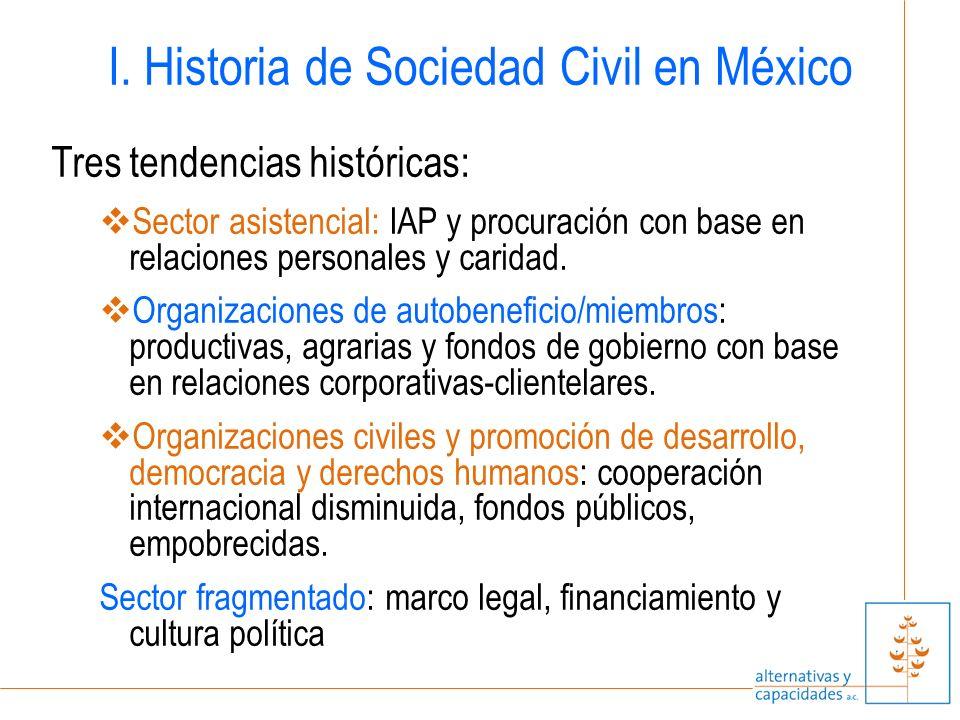 I. Historia de Sociedad Civil en México Tres tendencias históricas: Sector asistencial: IAP y procuración con base en relaciones personales y caridad.