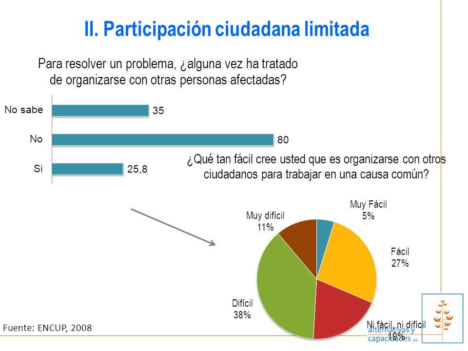 II. Participación ciudadana limitada Fuente: ENCUP, 2008
