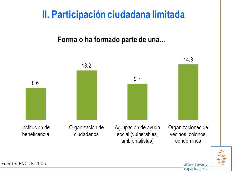 II. Participación ciudadana limitada Fuente: ENCUP, 2005