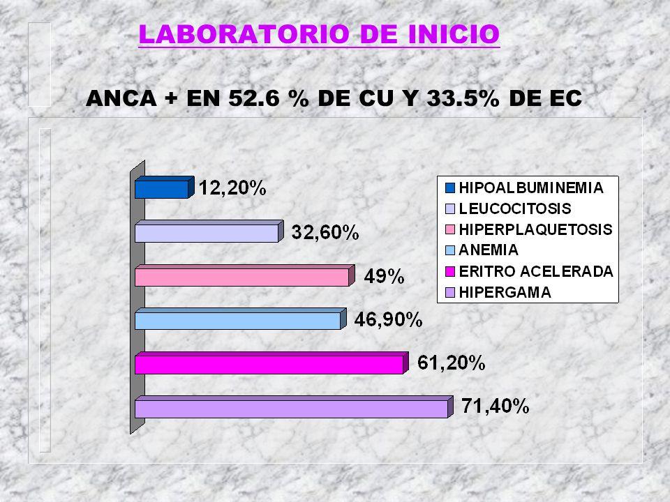 COMPROMISO DEL TRACTO DIGESTIVO EN CU: -PANCOLITIS 72% -RECTOSIGMOIDITIS 16% -RECTITIS 8% -COLITIS SIN RECTITIS 4% COMPROMISO DEL TRACTO DIGESTIVO EN EC: Manifestaciones altas: -GASTRODUODENITIS CRÓNICA 66.6% -DUODENITIS CRÓNICA 16.6% -ESOFAGITIS 8.3% Manifestaciones bajas: -PANCOLITIS EN PARCHES 75% -CECOILEITIS 16.6% -PANCOLITIS EN PARCHES CON CECOILEITIS 8.3% ESTUDIOS ENDOSCOPICOS