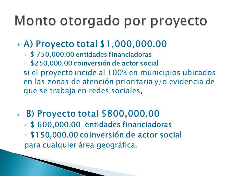 58 OSC presentaron proyecto 27 elegibles 24 elegibles apoyadas