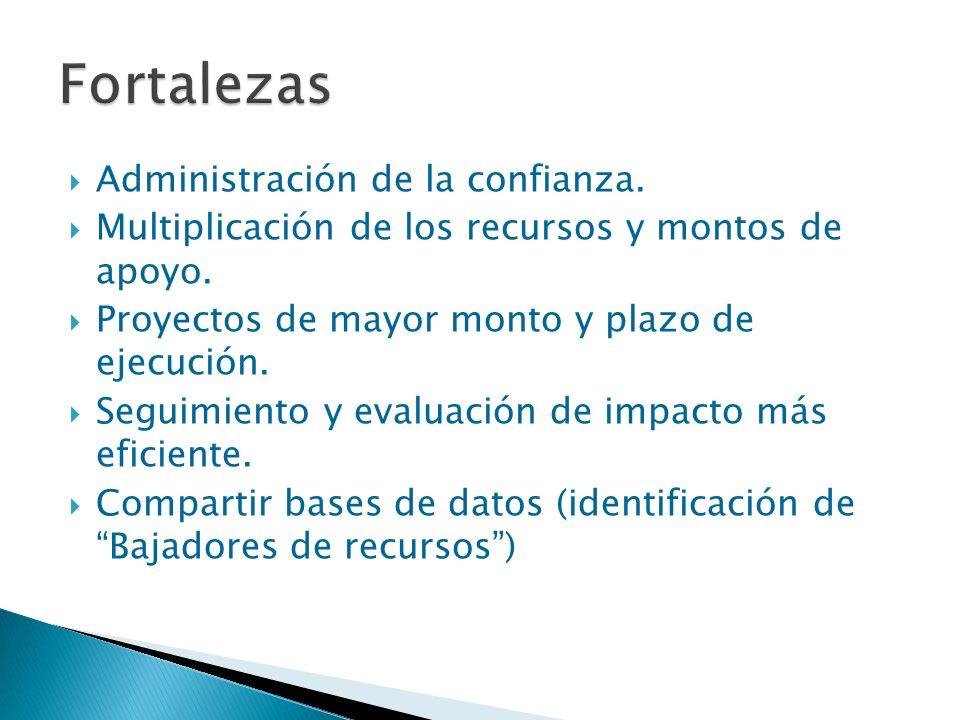 Reglas de operación flexibles en la orientación de los proyectos.