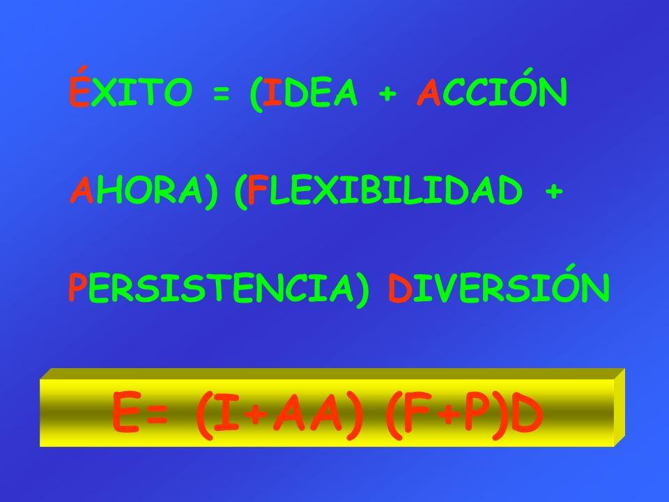 ÉXITO = (IDEA + ACCIÓN AHORA) (FLEXIBILIDAD + PERSISTENCIA) DIVERSIÓN E= (I+AA) (F+P)D